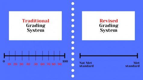 Grace over grades