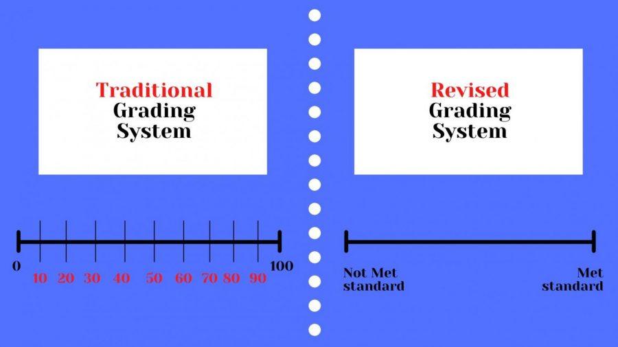 Grace+over+grades